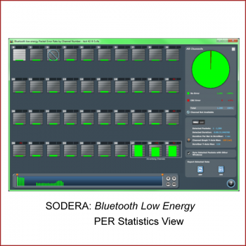 SODERA: Bluetooth Low Energy PER Statistics View