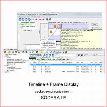 SODERA LE Timeline and Frame Display packet synchronization