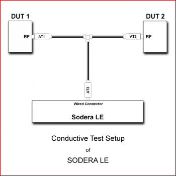 SODERA LE Conductive Test Setup