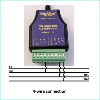 4-wire connection of ComProbe RS-422/485