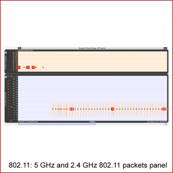 2.4GHz and 5GHz 802.11_packets