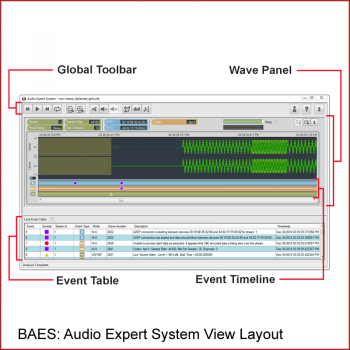 Bluetooth Audio Expert System: View Layout