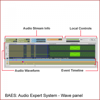 Bluetooth Audio Expert System: Wave Panel
